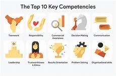 List Of Organisational Skills Key Competencies And Skills The Top 10