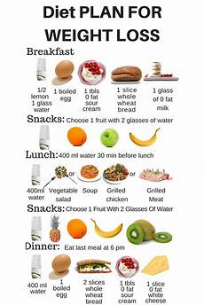 pin on best of diet to lose weight