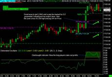 My Chart Plus Es Short Term Trading 5 12 10