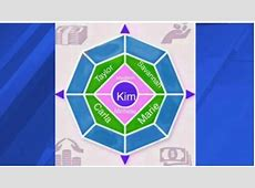Loom Money Nigeria Review: What You Should Know About Loom