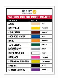 Color Coded Grammar Chart Colour Code Charts