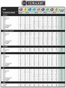 Golf Club Swing Weight Chart U S Kids Golf Ultralight Individual Irons Morton Golf