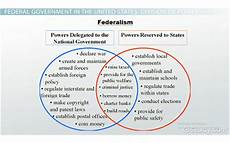 Federalism Powers Chart What Is A Federal Government Definition Powers