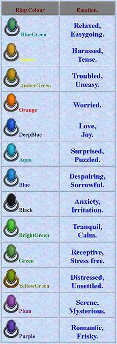 Mood Ring Mood Chart Mood Ring Colors Chart My Style Pinterest
