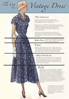 the value of vintage clothing demystifying modern cost of