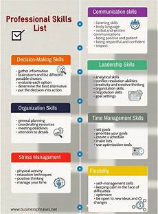Professional Strenghts Professional Skills List Visual Ly