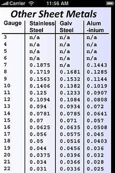 Aluminum Gauge Chart Gauge Size Chart Apps 148apps