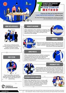 Lean Startup Methodology The Lean Startup Methodology Afce