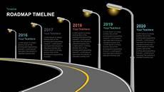 Powerpoint Roadmap Template Timeline Roadmap Powerpoint Template And Keynote Slide