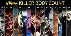 Horror Movie Body Count Chart The Killer Body Count Guide
