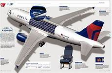 Delta Airlines Graphic Designer Delta Airbus A320 Graphic From Sky Magazine 4 20 In 2020