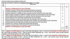 Bank Statement Reconciliation Format For Bank Reconciliation Statement Youtube