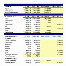 Company Budget Example Free 10 Sample Small Business Budget In Google Docs