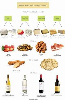 French Cheese Chart 9 Charts That Will Help You Pair Your Cheese And Wine