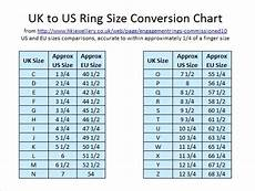 Ring Size Conversion Chart Us 84 Best Measurements Amp Info Images On Pinterest Helpful