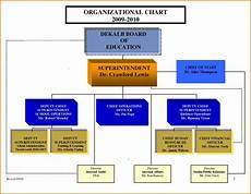 Microsoft Word Org Chart Template Chart Template Word Template Business