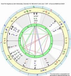 Brad Pitt Birth Chart Birth Chart Brad Pitt Sagittarius Zodiac Sign Astrology