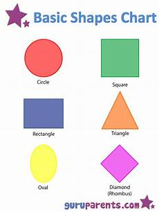 Shape Chart For Toddlers Shapes Chart Guruparents