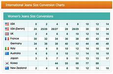 Women S Jean Size Conversion Chart Corset Size Chart Jeans Charts And Jeans Size