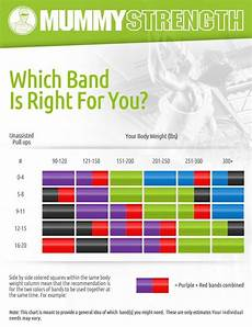 Pull Up Band Assistance Chart How To Do Pull Ups At Home Optimum Fitness