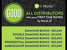 It Works Levels Chart It Works Global Distributor Bonuses 2014 It Works