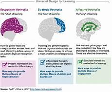 Instructional Design Models Instructional Design Models Universal Design For Learning