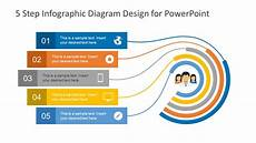 Design Of Shaft Ppt Infographic Powerpoint Circular Diagram Slidemodel