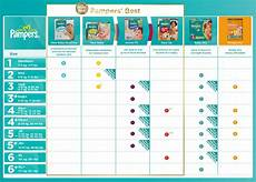 How Many Diapers Per Day By Age Chart Pampers Size Chart Choose Baby Diaper Size By Baby Weight