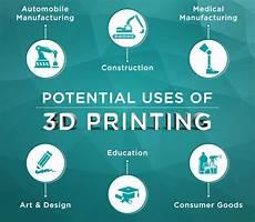 3d Printing Poster Design 3d Printing A New Dimension