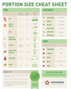 Catering Portions Chart Portion Size Guide I Value Food