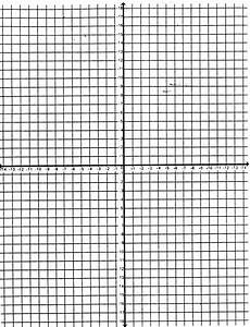 Graph Paper With Numbers Blank Squared Paper