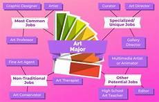 Art Major Careers 12 Jobs For Art Majors The University Network