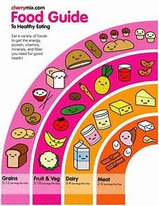 Rainbow Diet Food Chart Healthy Food Rainbow By Coconut Lane On Deviantart