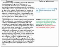 Summary Paragraphs Paragraph Summaries An Approach To Main Point Verbal