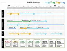 Program Roadmap Template Powerpoint Product Roadmap Project Timeline Template
