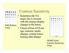 Contrast Sensitivity Chart Pdf Vision Science In Optometry