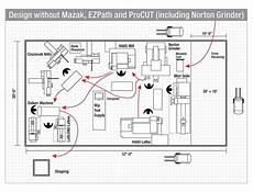 Machine Shop Floor Plans 10 Lean Manufacturing Ideas For Machine Shops Modern