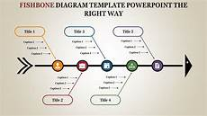 Fishbone Diagram Template Powerpoint Fishbone Diagram Template Powerpoint Ishikawa Diagram