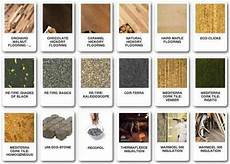 Build Of Material Materials Used In Structures Of Building