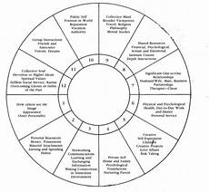 How To Find My Astrology Chart House Charts Driverlayer Search Engine