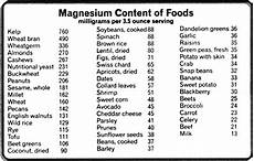 Magnesium Rich Foods Chart Achieving Optimal Health Through Transdermal Magnesium Therapy