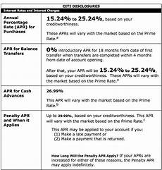 Annual Interest Rate Apr Vs Interest Rate Surprising Differences Between The