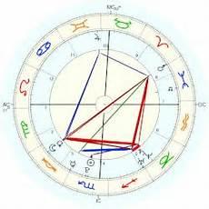 Stone Natal Chart Stone Horoscope For Birth Date 6 November 1988 Born