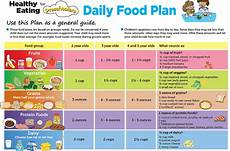 Meal Intake Percentage Chart Preschool Food Chart Daily Meal Plan Toddler Nutrition