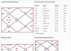 Vedic Birth Chart Online 5 Online Astrology Birth Chart Maker Websites Free