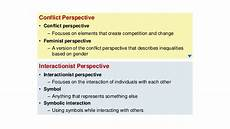 Interactionist Perspective Soc Chap 1 Notes For 3 Perspectives Of Sociology Frame