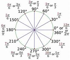 Pi Angle Chart File 30 Degree Rotations Expressed In Radian Measure Svg