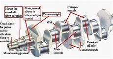 Automotive Camshaft Design Auto Tech Crankshaft Design