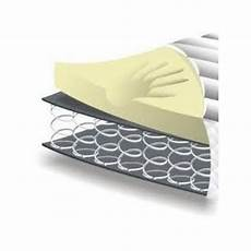 2ft 6in small single bed mattresses memory foam coil