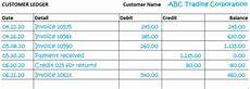 Example Of Accounts Receivable Accounts Receivable Definition Plus Free Forms
